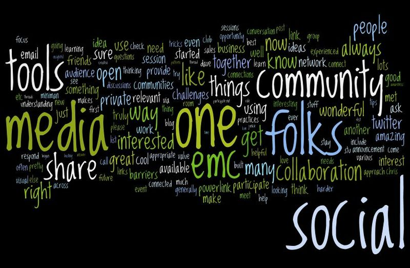 Wordle - Blog