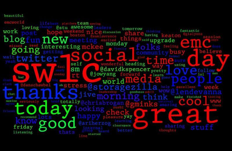 Wordle - Twitter